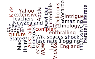 A Wordle Image on Bloggin