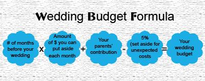 wedding budget formula