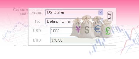 Bce forex rates
