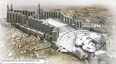 Al haram Mosque in 2020