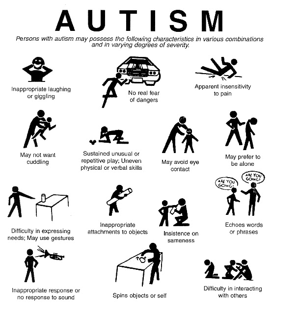 the history and characteristics of autism American journal on intellectual and developmental disabilities x  and characteristics of autism spectrum  journal on intellectual and developmental.