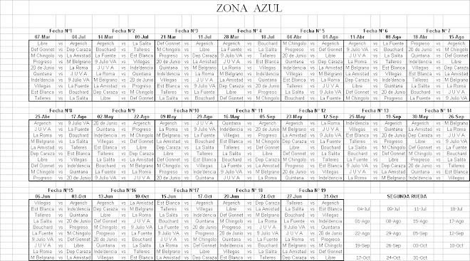 Fixture 09 - Zona Azul