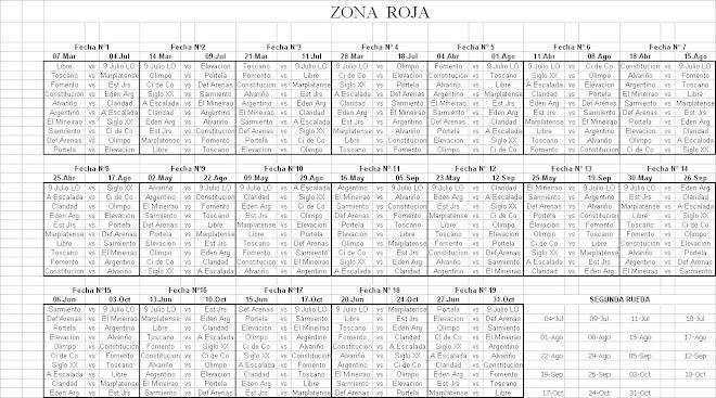 Fixture 09 - Zona Roja