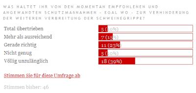 Umfrage schweinegrippe
