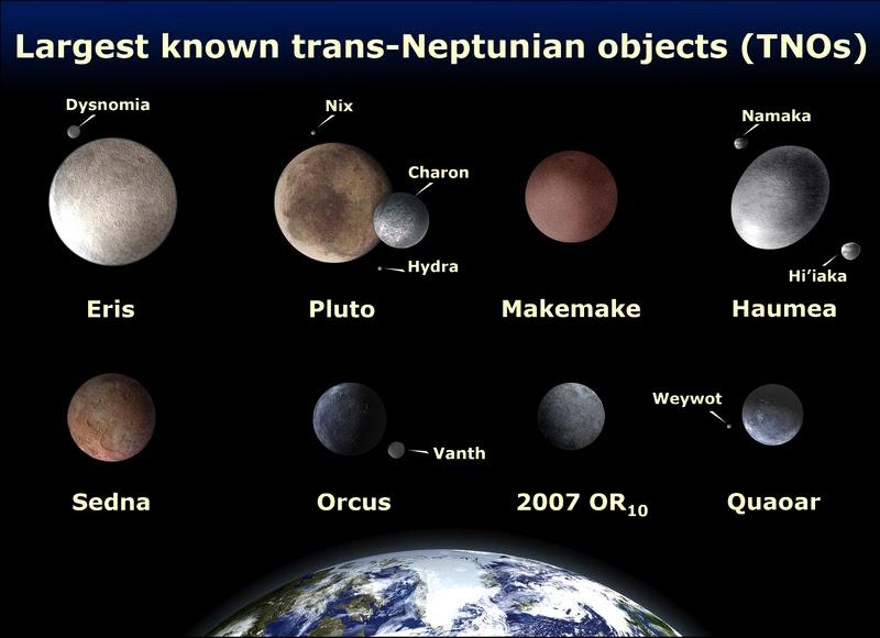 kepler belt planets - photo #21