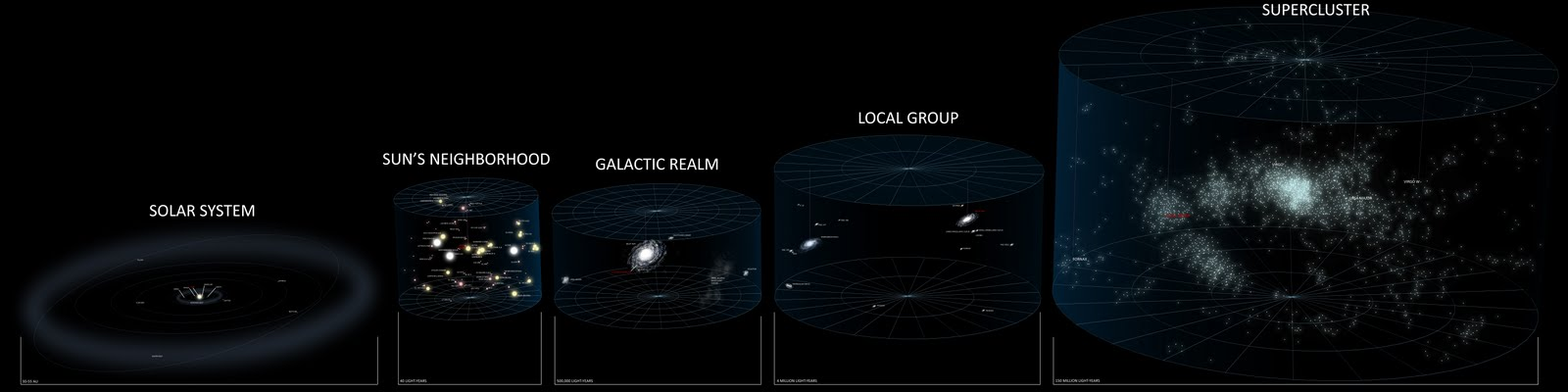 The large picture blog the solar system scale ccuart Choice Image