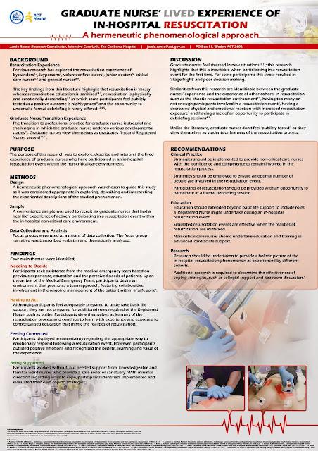 phenomenology thesis nursing