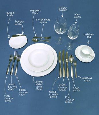 Kemahiran Dinamika Etika Di Meja Makan