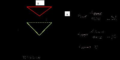 Cara menghitung luasan atap bangunan