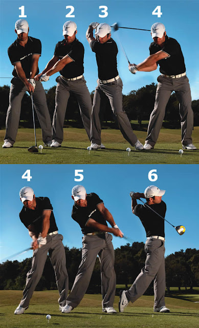 sergio garcia swing sequence. Posted by briansoczka at 8:58