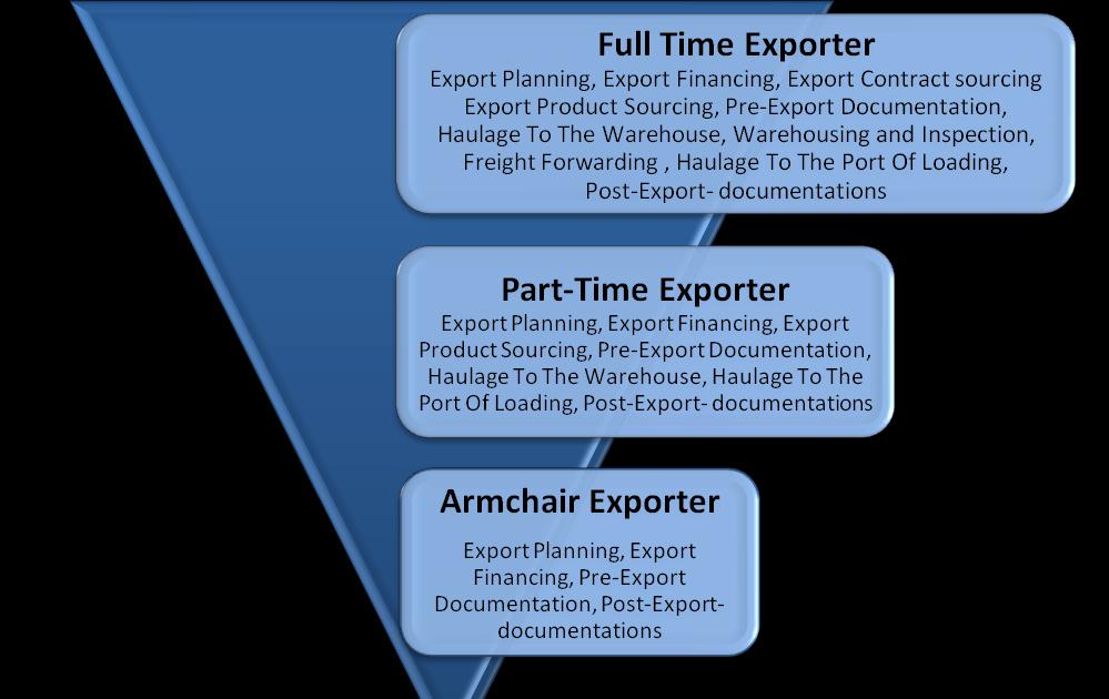 Trade options like a business