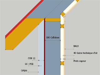 mob ossature bois isolation energie domotique bbc knx alsace la structure de l. Black Bedroom Furniture Sets. Home Design Ideas