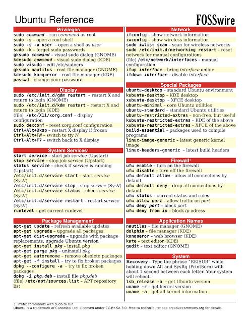 ubuntu reference - cheatsheet