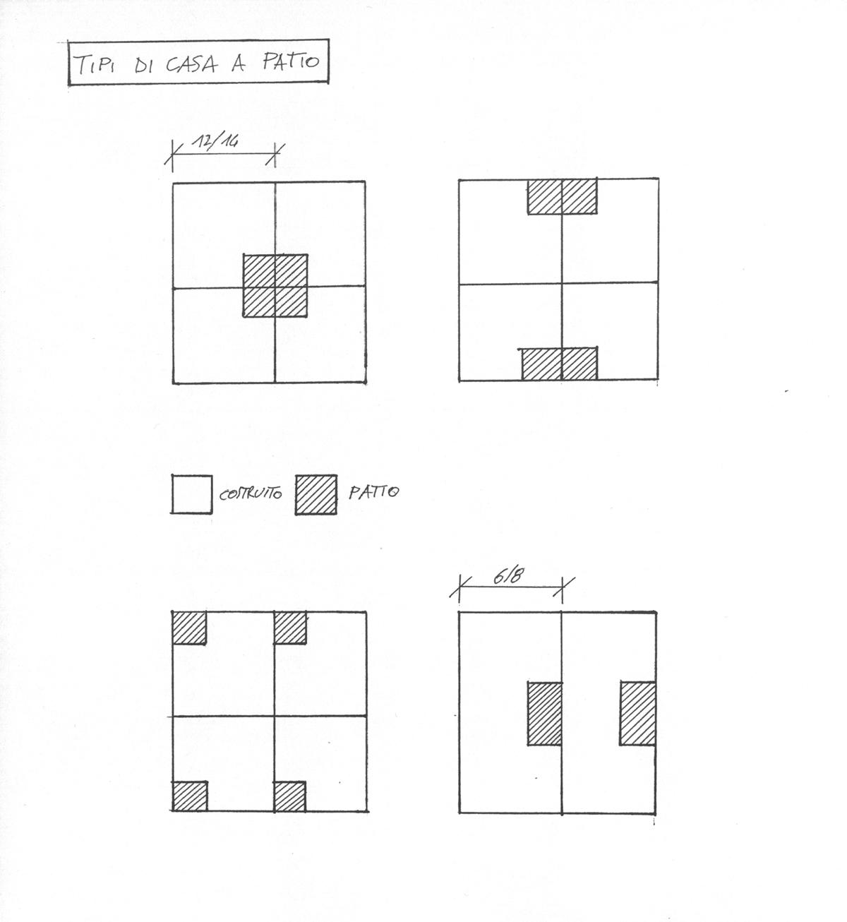 Tipi di casa tipi di modifica wikitesto free img tipi di for Diversi tipi di case da costruire