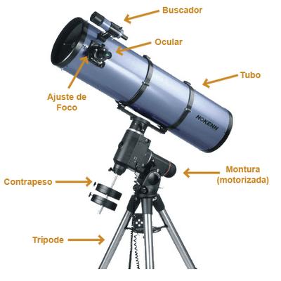 Cuales son los elementos basicos de un telescopio optico?