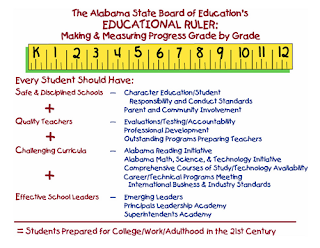 educator ruler by ALEX