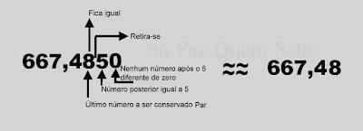 Terceira regraC: último algarismo a ser conservado igual a cinco, par e somente zeros nos algarismos subsequentes.