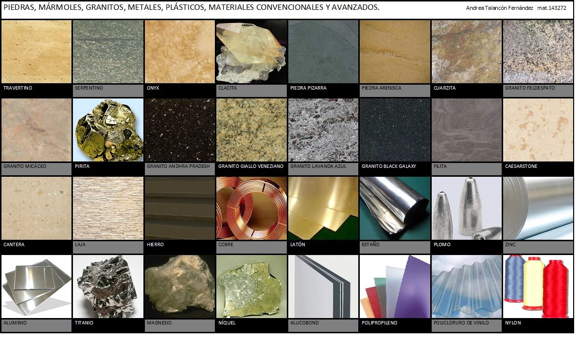 Andrea talancon piedras m rmoles granitos metales for Piedras marmoles y granitos