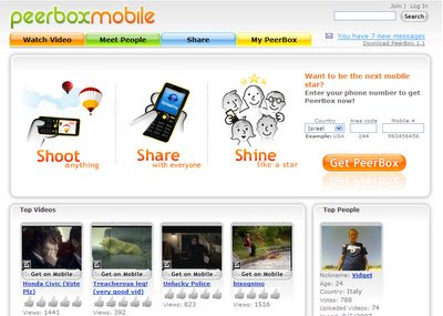 www.peerboxm.com