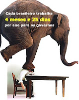 every Brasilian works 4 months and 25 days out of each year for the Government