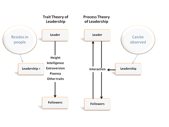 tuckmans model in understanding team effectiveness essay Unit 10 lead and manage a team   need essay sample on unit 10 lead and manage a team  the university of canada produced a model of team effectiveness.
