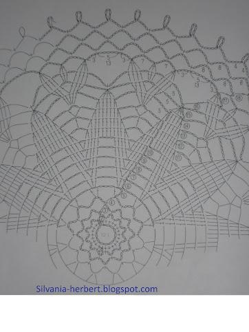 Gráfico Toalinha da vovó Blom
