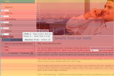 Scrolling Heatmaps - Barcelona SEO