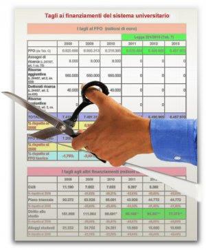 Visualizza versione stampabile