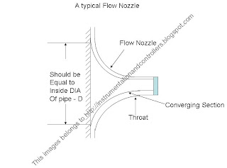 flow-nozzle