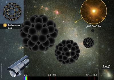 el espacio con moleculas con forma de balon