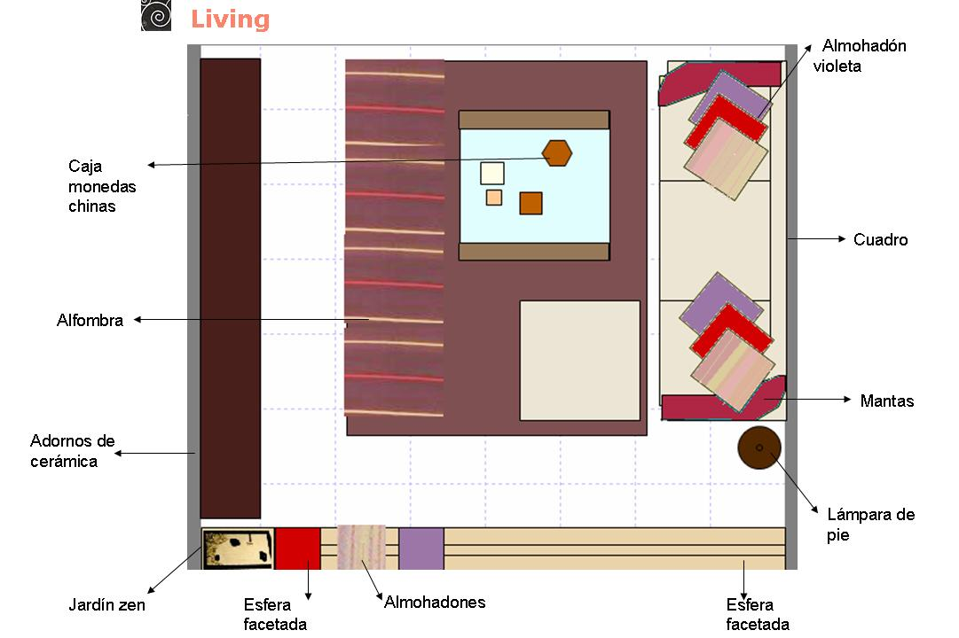 Un buen feng shui for Casa feng shui ideal