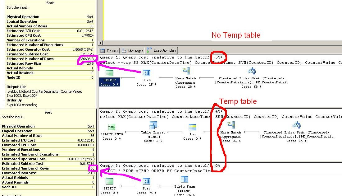 how to find temp table in sql server