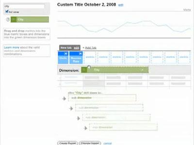 海外アクセス解析ツール比較Google Analytics