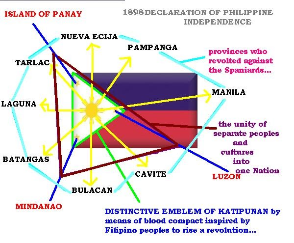 history of philippine flag There is so much to take pride in when it comes to the philippine flag from its  rich history to the integrity and honor behind each powerful color,.