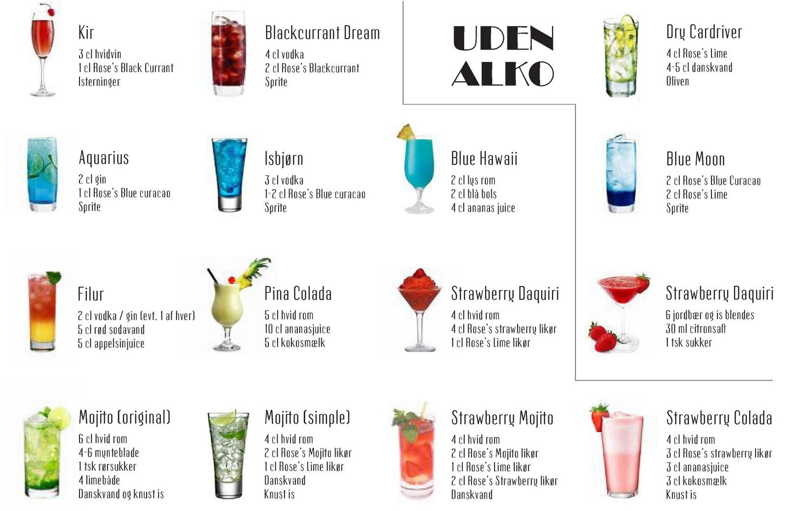 opskrifter på drinks