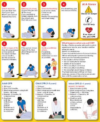 Tips, Pertolongan Pertama Pada Serangan Jantung