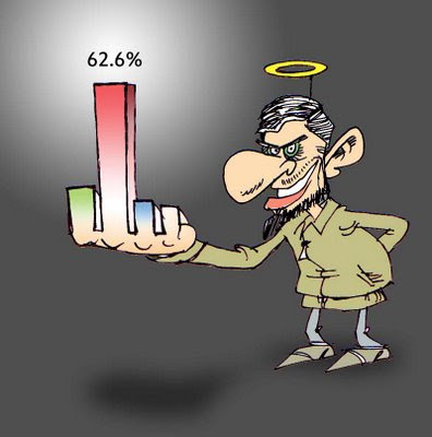 cartoon by Nikahang Kosar of ahmadinejad with a raised middle finger with his election percentage