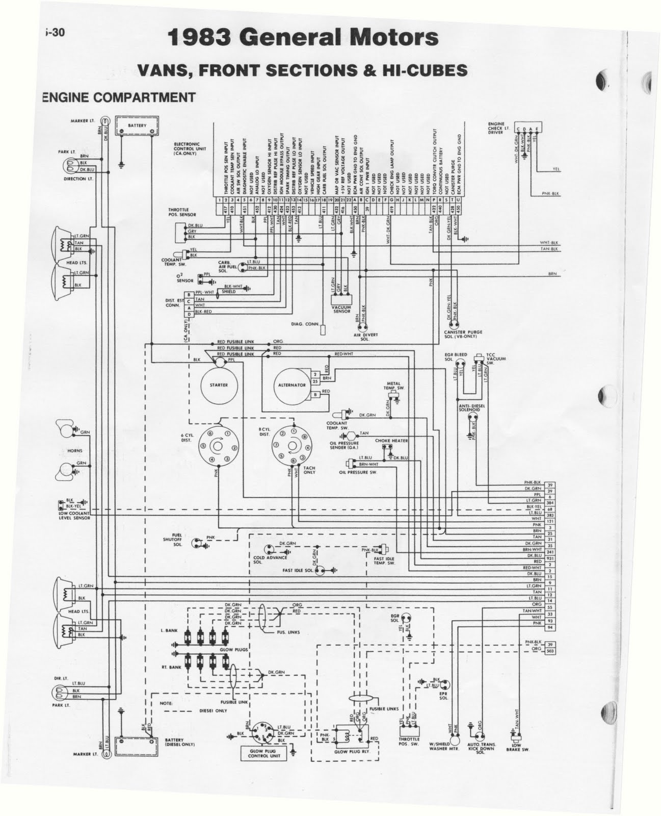 1984 Pace Arrow Fuses - Schematics Wiring Diagrams •