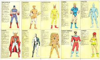 Cartel Zodiaco