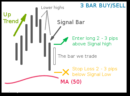 Forex open positions buy sell long short