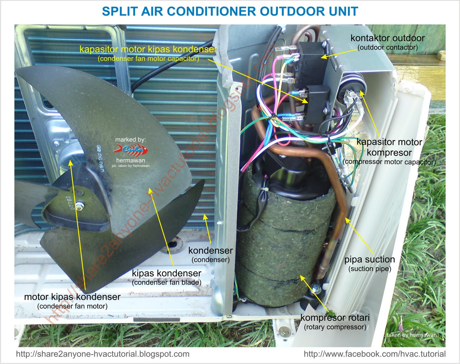 Share2Anyone HVAC Tutorial: Split Air Conditioner #477684