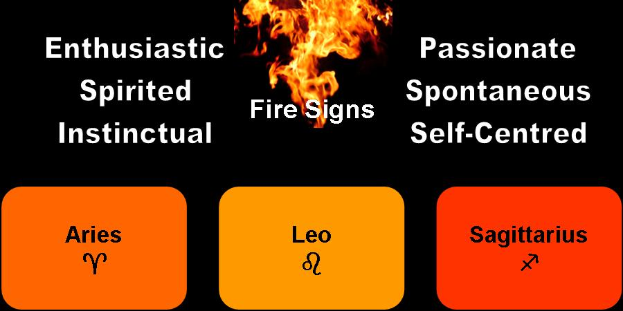 fire signs astrology compatibility