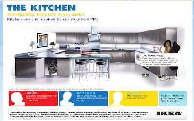 David Cameron IKEA kitchen