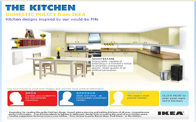 Nick Clegg IKEA kitchen