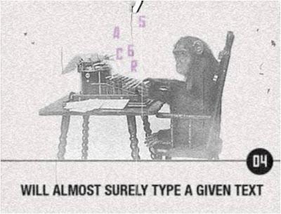 Random Monkey typing