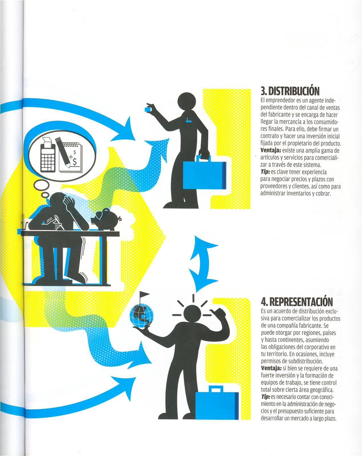 Un Nuevo Concepto Para Vivir -Baxcajay®-: entrepreanur