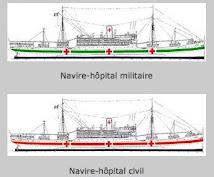 Identification des navires-hôpitaux selon la convention de Genève