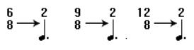 fórmulas de compás en compases compuestos con sus figuras de valor correspondientes