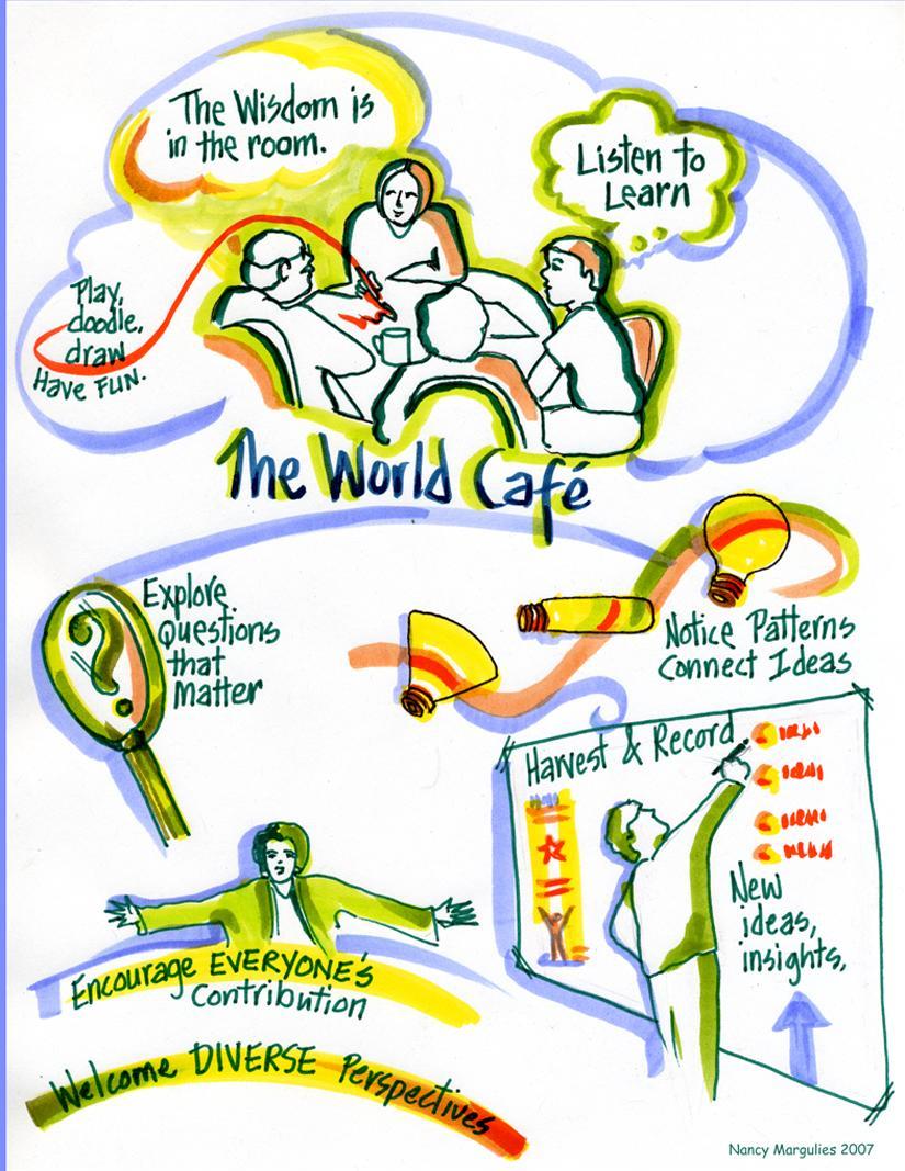 thinkthriveabound world cafe