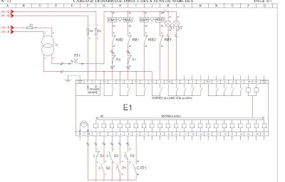 Schma Electrique LAutomaate Programmable Industriel Tsx